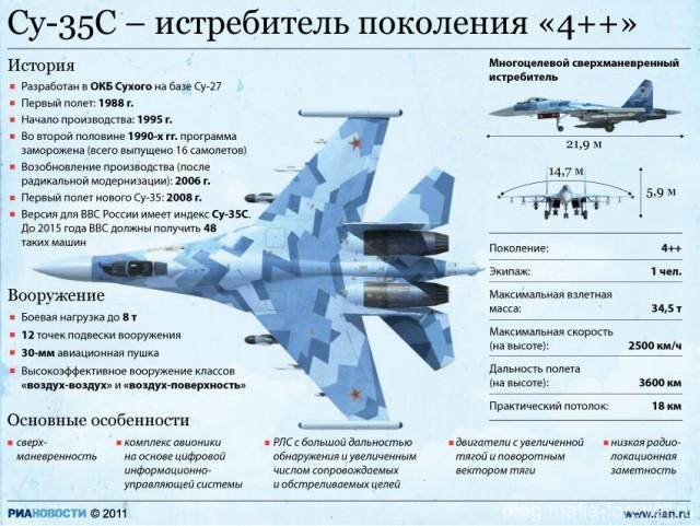 СУ-35-5