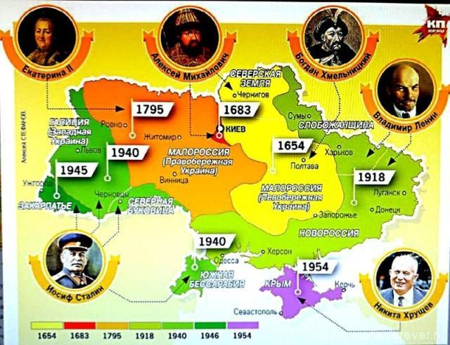 Украины в годы советской оккупации
