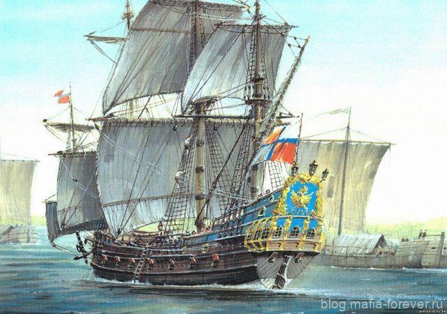 Российский парусный фрегат